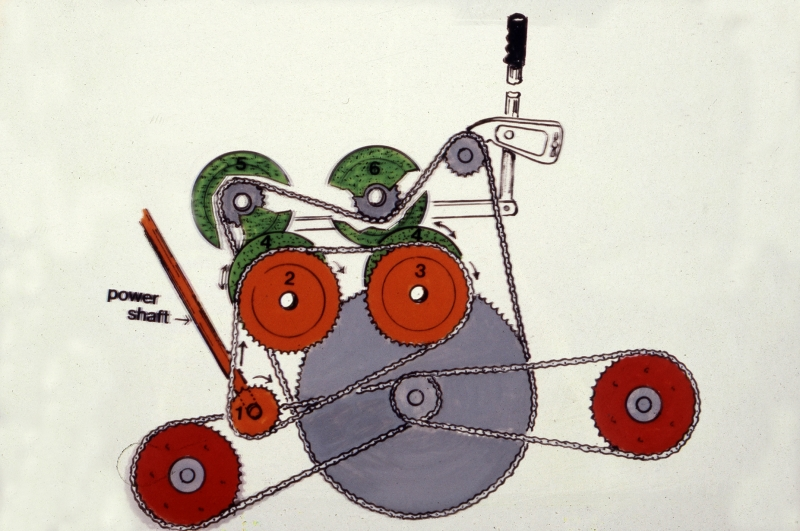 "A clutch-drive illustration shows what happens inside – how the loader can instantly shift from forward to reverse, unlike conventional drive systems that required gear shifting. Both sides had independent drive systems, allowing the loader to turn in its tracks. The concept known as ""skid-steer"" has been in use ever since, although clutch drives were replaced by hydrostatics in the 1970s."